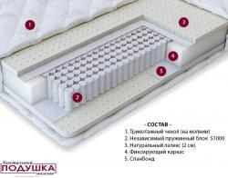 Матрас «Multipocket Latex 2» | Промтекс-Ориент